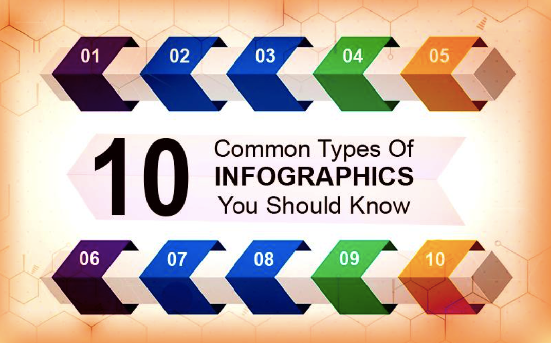 10 Common Types Of Infographics You Should Know