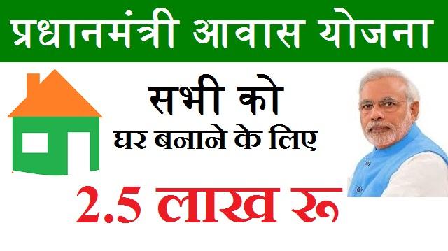 What is Pradhan Mantri Awas Yojana?