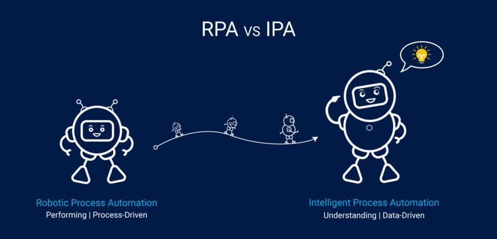The Differences Between IPA And RPA